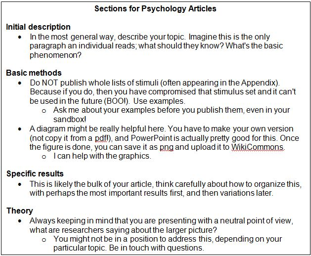 having undergraduates write for wikipedia  association for  sectionsforpsychologyarticles
