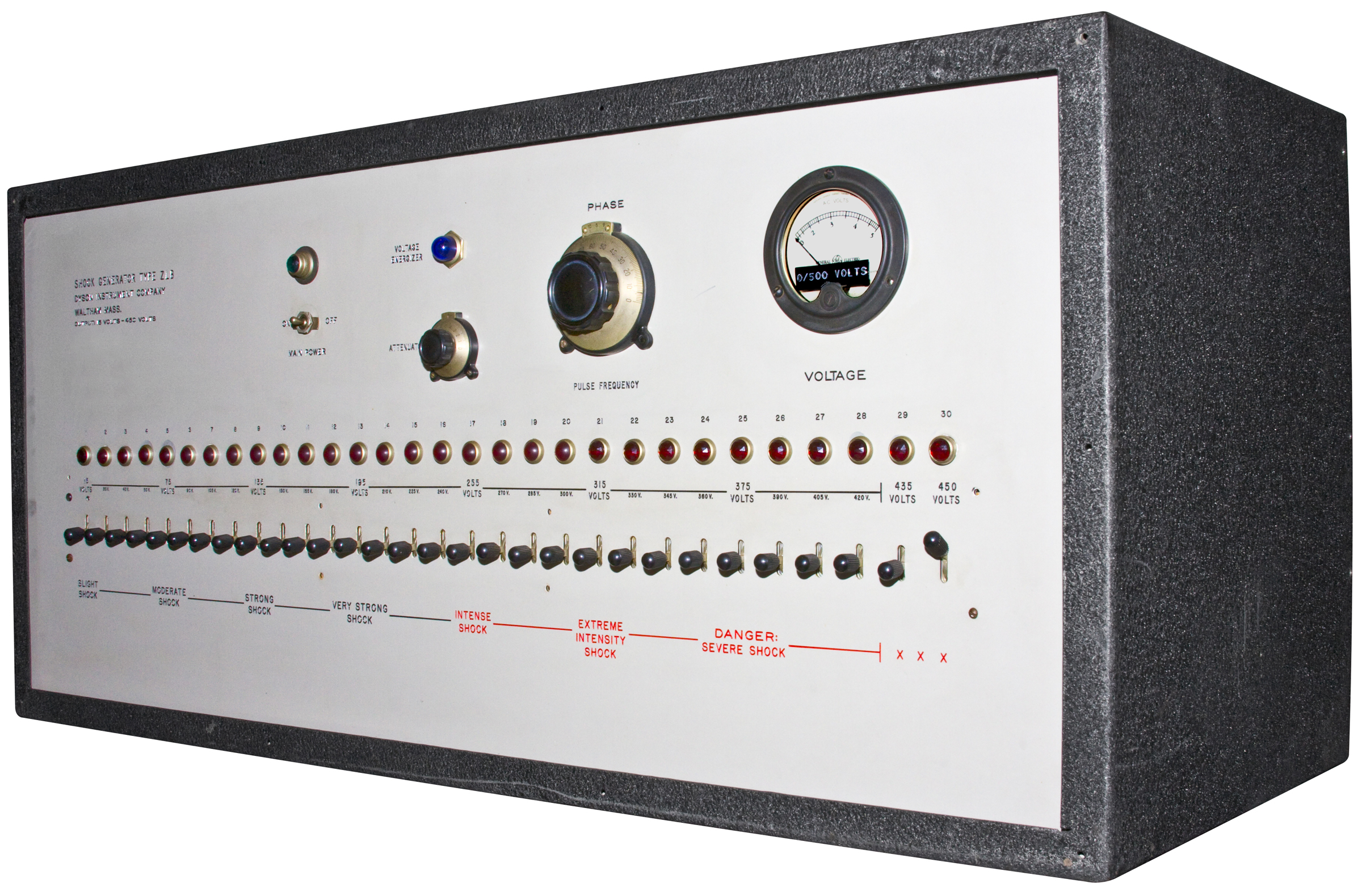 Stop And See Milgram S Shock Box Association For