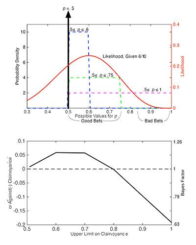 Bayes_figure_web